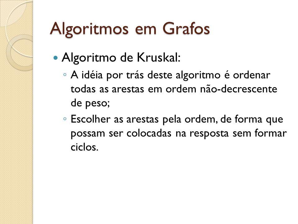 Algoritmos em Grafos Algoritmo de Kruskal: A idéia por trás deste algoritmo é ordenar todas as arestas em ordem não-decrescente de peso; Escolher as arestas pela ordem, de forma que possam ser colocadas na resposta sem formar ciclos.