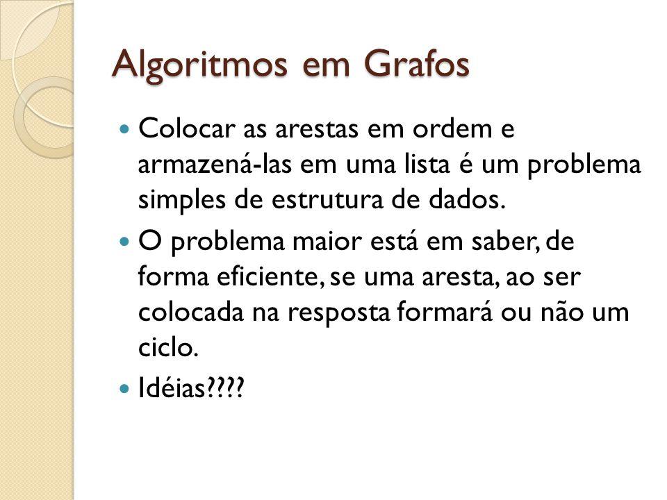 Algoritmos em Grafos Colocar as arestas em ordem e armazená-las em uma lista é um problema simples de estrutura de dados. O problema maior está em sab