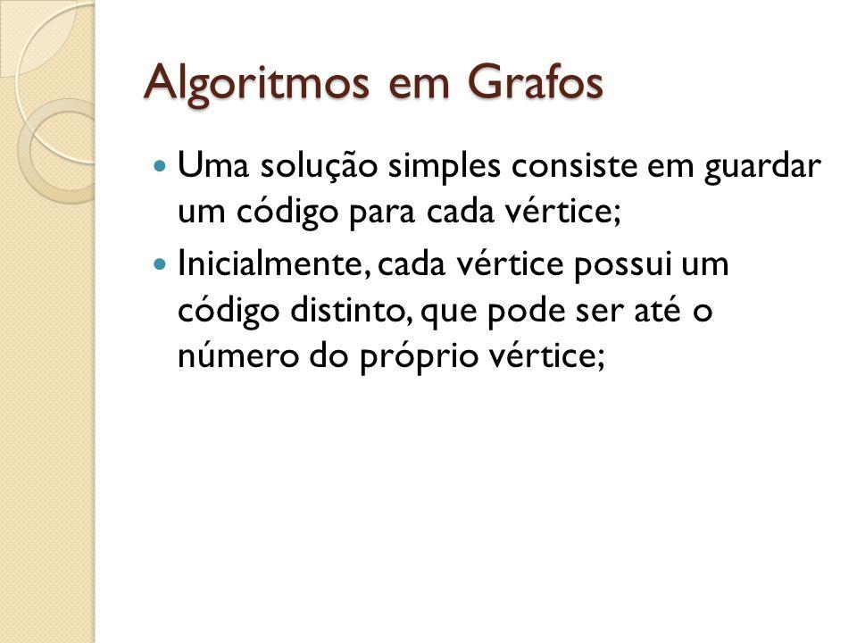 Algoritmos em Grafos Uma solução simples consiste em guardar um código para cada vértice; Inicialmente, cada vértice possui um código distinto, que po
