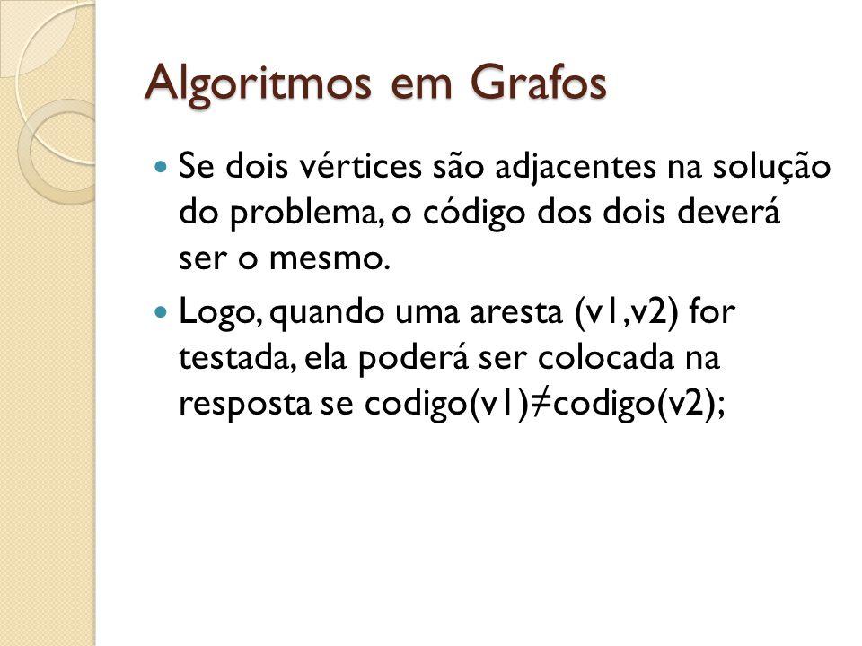 Algoritmos em Grafos Se dois vértices são adjacentes na solução do problema, o código dos dois deverá ser o mesmo. Logo, quando uma aresta (v1,v2) for