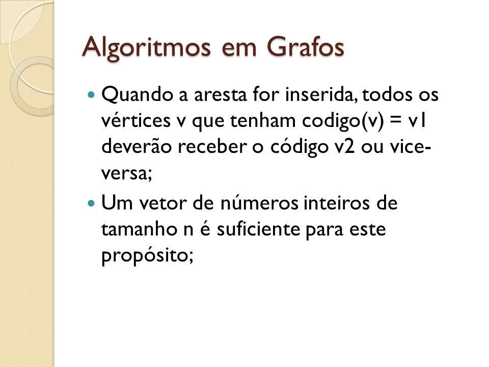 Algoritmos em Grafos Quando a aresta for inserida, todos os vértices v que tenham codigo(v) = v1 deverão receber o código v2 ou vice- versa; Um vetor de números inteiros de tamanho n é suficiente para este propósito;