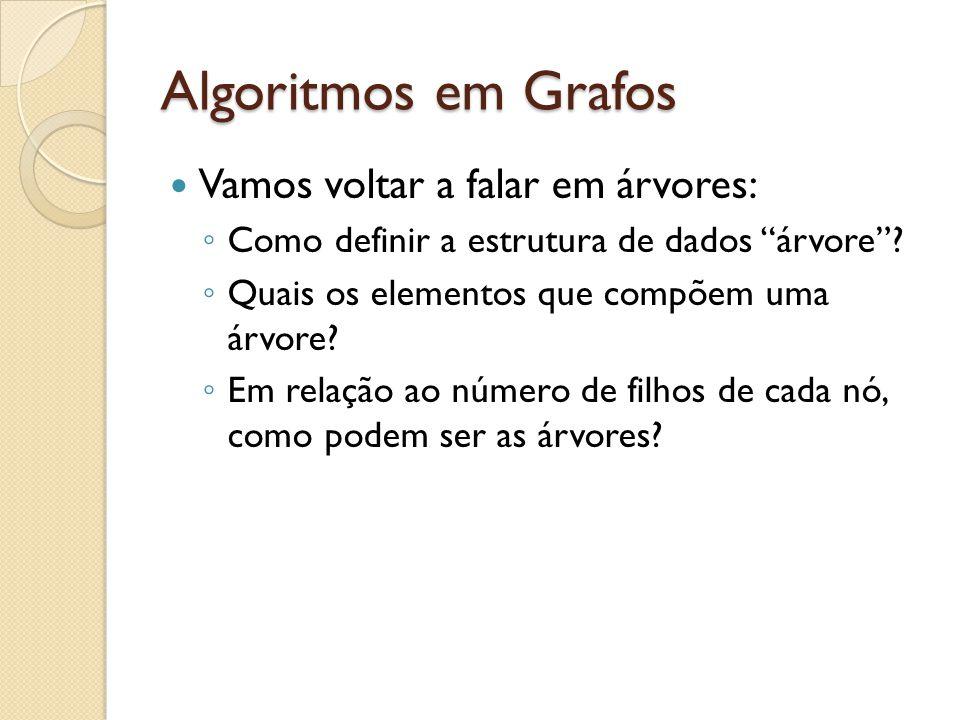 Algoritmos em Grafos Complexidade do algoritmo.