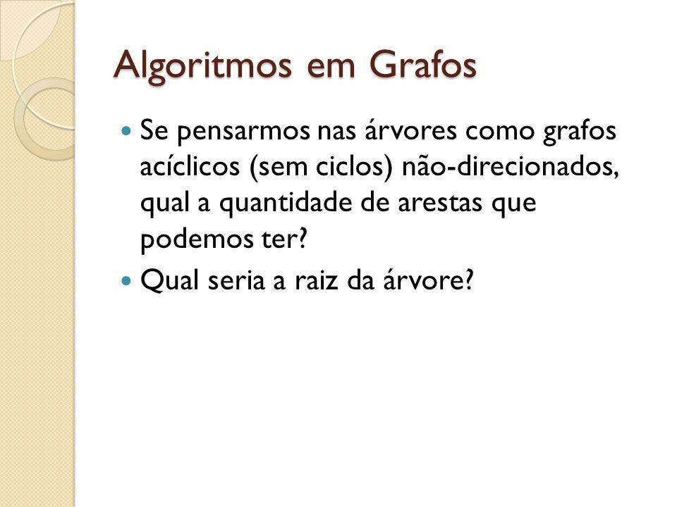 Algoritmos em Grafos Se pensarmos nas árvores como grafos acíclicos (sem ciclos) não-direcionados, qual a quantidade de arestas que podemos ter? Qual
