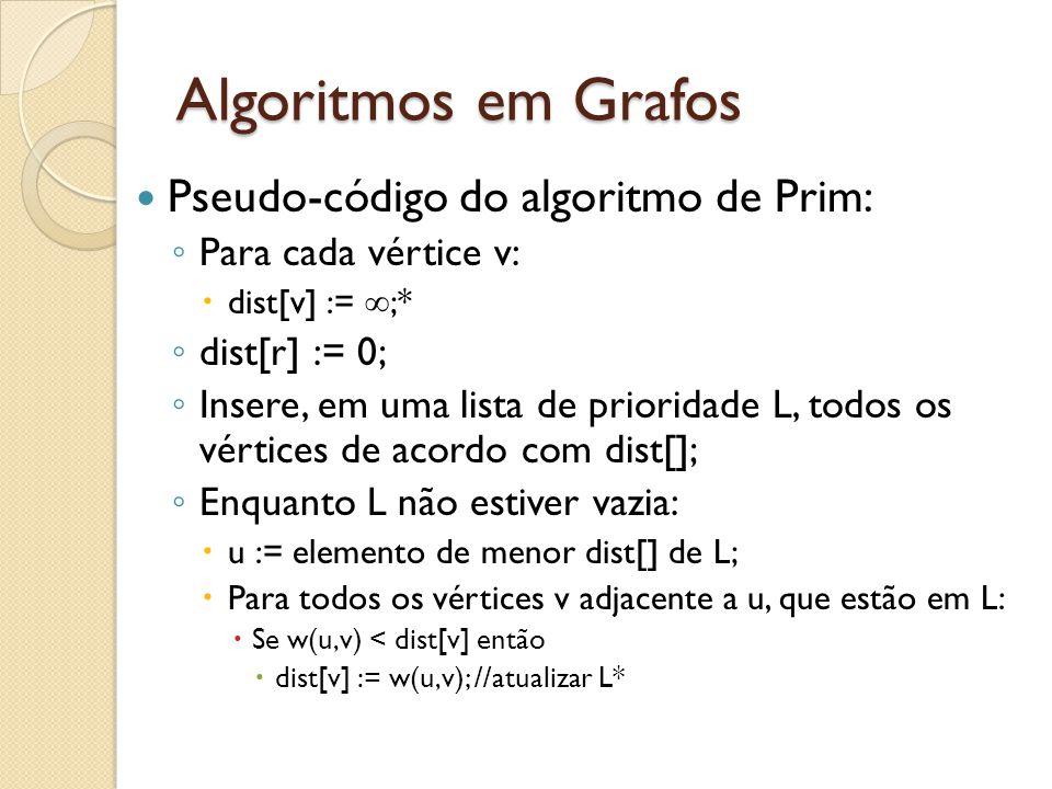 Algoritmos em Grafos Pseudo-código do algoritmo de Prim: Para cada vértice v: dist[v] := ;* dist[r] := 0; Insere, em uma lista de prioridade L, todos