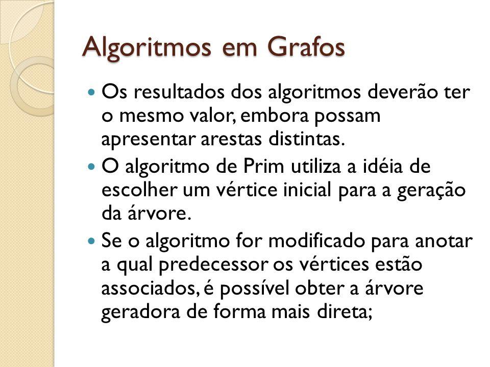 Algoritmos em Grafos Os resultados dos algoritmos deverão ter o mesmo valor, embora possam apresentar arestas distintas. O algoritmo de Prim utiliza a
