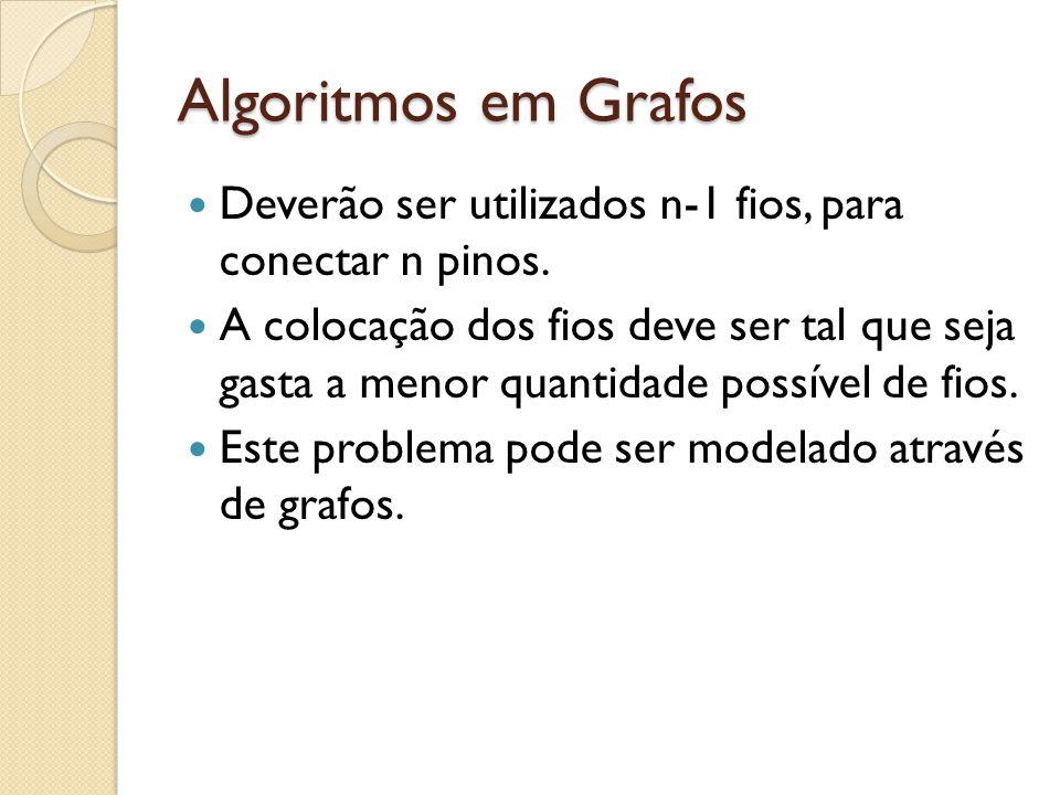 Algoritmos em Grafos Deverão ser utilizados n-1 fios, para conectar n pinos.