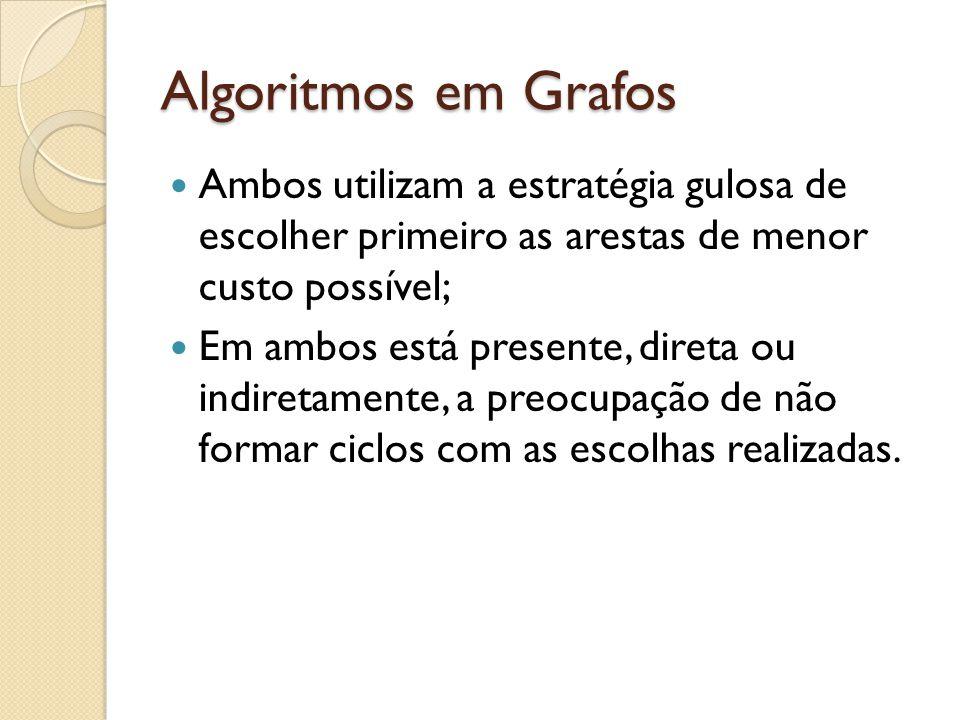 Algoritmos em Grafos 1 2 3 4 5 6 9 7 8 4 11 8 7 87 9 10 144 2 2 6 1 Nó123456789 Cod123333739 Arestas: 4 6 7 7 8 8 9 10 11 14