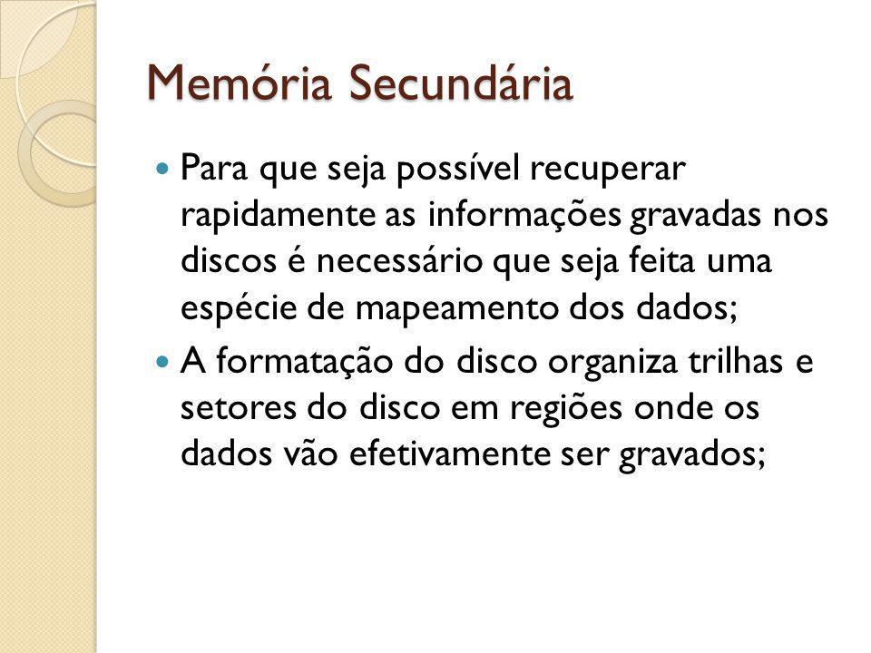 Memória Secundária Para que seja possível recuperar rapidamente as informações gravadas nos discos é necessário que seja feita uma espécie de mapeamen