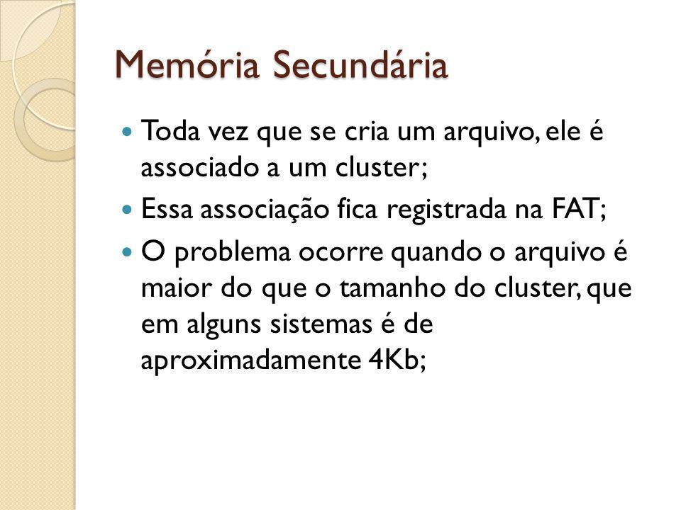 Memória Secundária Toda vez que se cria um arquivo, ele é associado a um cluster; Essa associação fica registrada na FAT; O problema ocorre quando o a