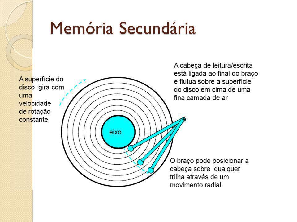 Existem alguns fatores que determinam o tempo total de recuperação de um dado em um disco magnético: Tempo de procura: tempo de posicionamento da cabeça na trilha correta; Latência rotacional: tempo para que o disco seja posicionado no ponto correto; Tempo de transferência: tempo para que a leitura de toda a informação seja feita;