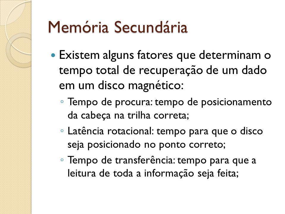 Memória Secundária Arquivos sofrem alterações constantes quando inserimos, alteramos ou eliminamos dados.