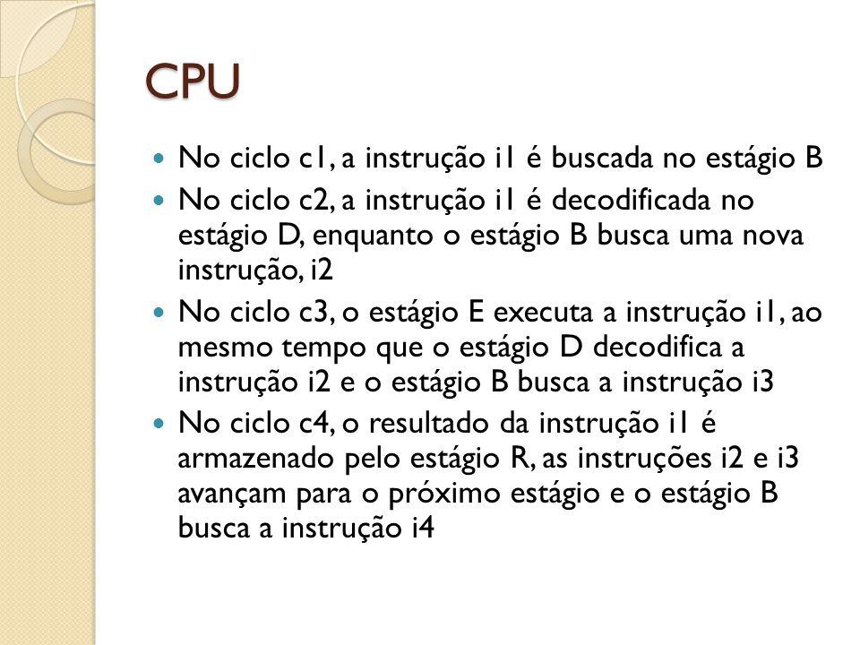 CPU No ciclo c1, a instrução i1 é buscada no estágio B No ciclo c2, a instrução i1 é decodificada no estágio D, enquanto o estágio B busca uma nova instrução, i2 No ciclo c3, o estágio E executa a instrução i1, ao mesmo tempo que o estágio D decodifica a instrução i2 e o estágio B busca a instrução i3 No ciclo c4, o resultado da instrução i1 é armazenado pelo estágio R, as instruções i2 e i3 avançam para o próximo estágio e o estágio B busca a instrução i4