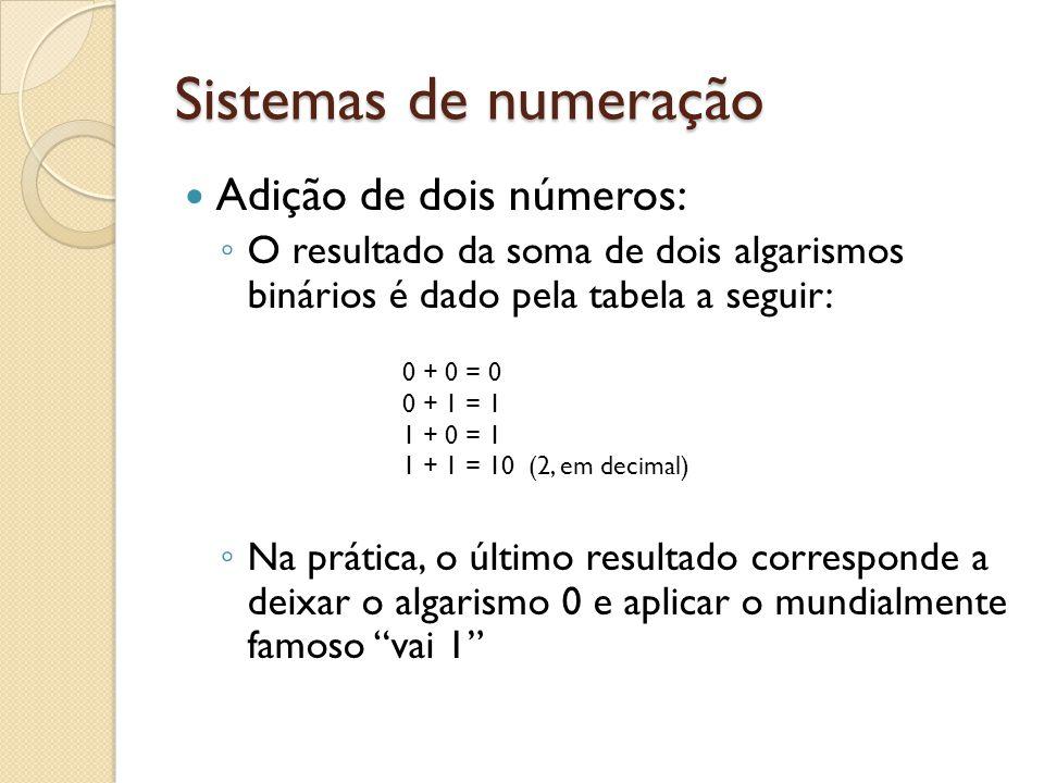 Sistemas de numeração Adição de dois números: O resultado da soma de dois algarismos binários é dado pela tabela a seguir: Na prática, o último result