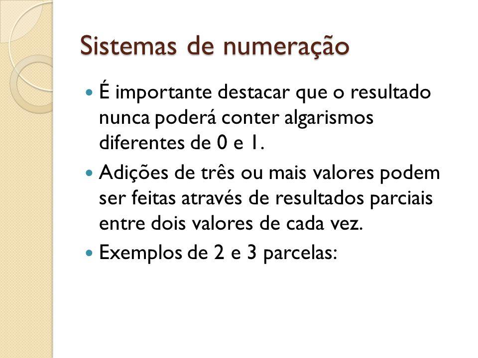 Sistemas de numeração É importante destacar que o resultado nunca poderá conter algarismos diferentes de 0 e 1. Adições de três ou mais valores podem