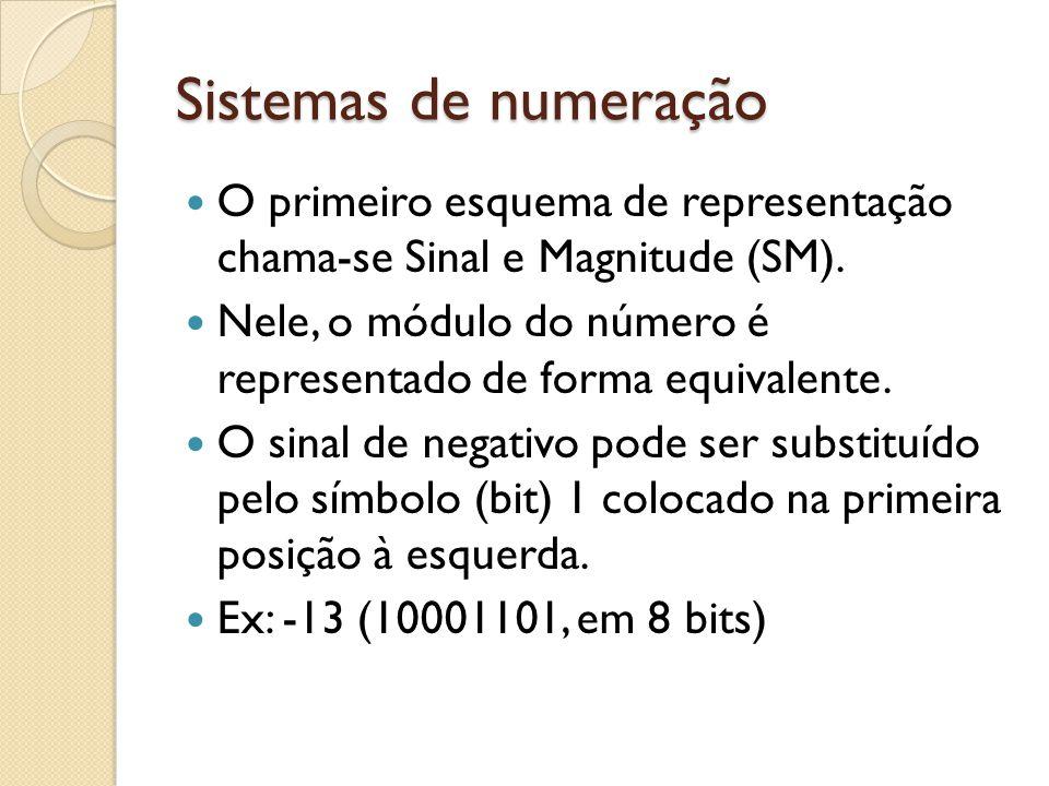 Sistemas de numeração O primeiro esquema de representação chama-se Sinal e Magnitude (SM). Nele, o módulo do número é representado de forma equivalent