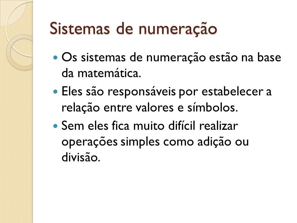 Sistemas de numeração Os sistemas de numeração estão na base da matemática. Eles são responsáveis por estabelecer a relação entre valores e símbolos.