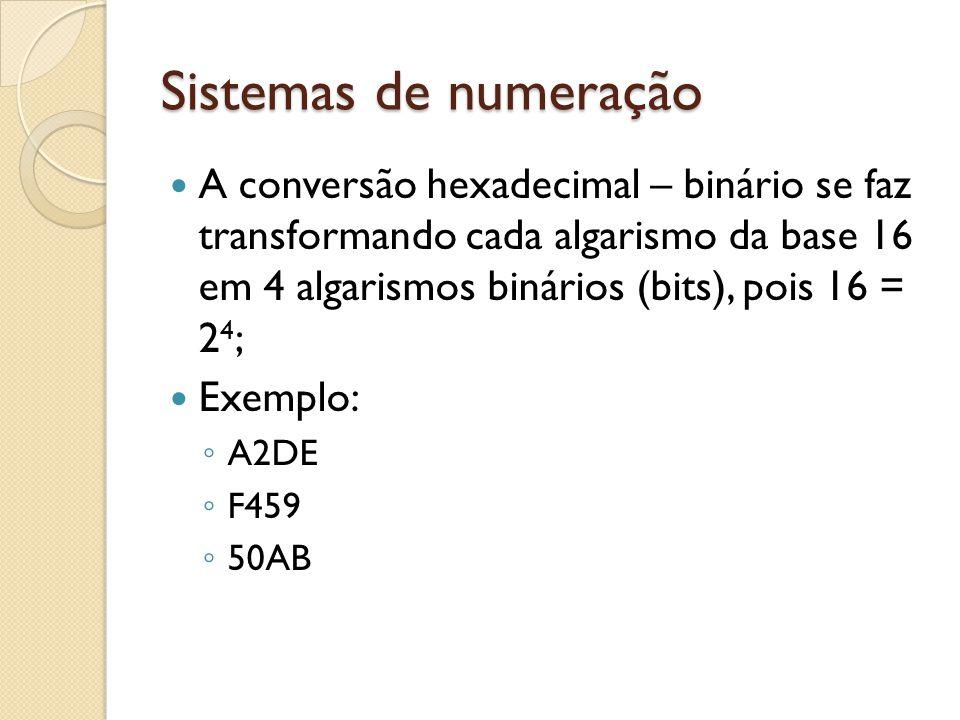 Sistemas de numeração A conversão hexadecimal – binário se faz transformando cada algarismo da base 16 em 4 algarismos binários (bits), pois 16 = 2 4