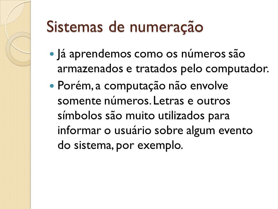 Sistemas de numeração Já aprendemos como os números são armazenados e tratados pelo computador. Porém, a computação não envolve somente números. Letra