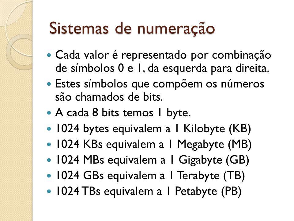 Sistemas de numeração Cada valor é representado por combinação de símbolos 0 e 1, da esquerda para direita. Estes símbolos que compõem os números são