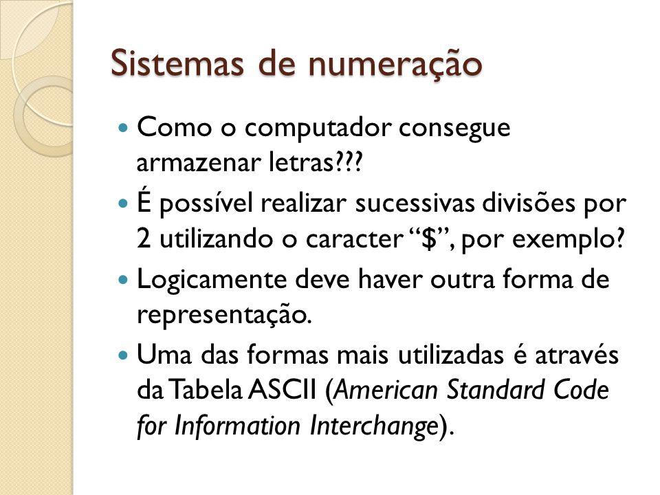 Sistemas de numeração Como o computador consegue armazenar letras??? É possível realizar sucessivas divisões por 2 utilizando o caracter $, por exempl