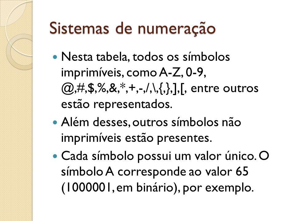 Sistemas de numeração Nesta tabela, todos os símbolos imprimíveis, como A-Z, 0-9, @,#,$,%,&,*,+,-,/,\,{,},],[, entre outros estão representados. Além