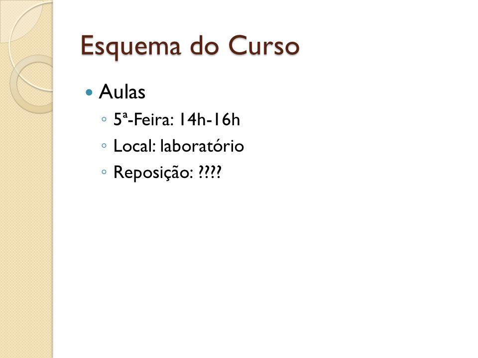 Esquema do Curso Aulas 5ª-Feira: 14h-16h Local: laboratório Reposição: ????