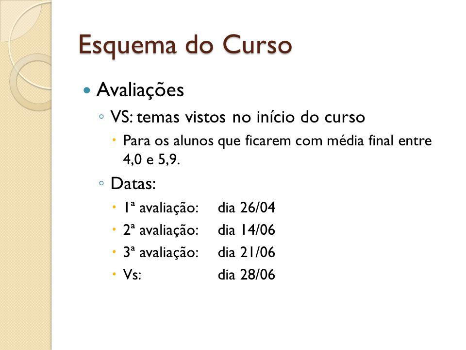 Esquema do Curso Avaliações VS: temas vistos no início do curso Para os alunos que ficarem com média final entre 4,0 e 5,9.