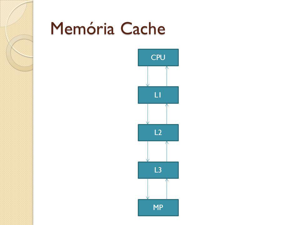 Memória Cache CPU L1 L2 L3 MP