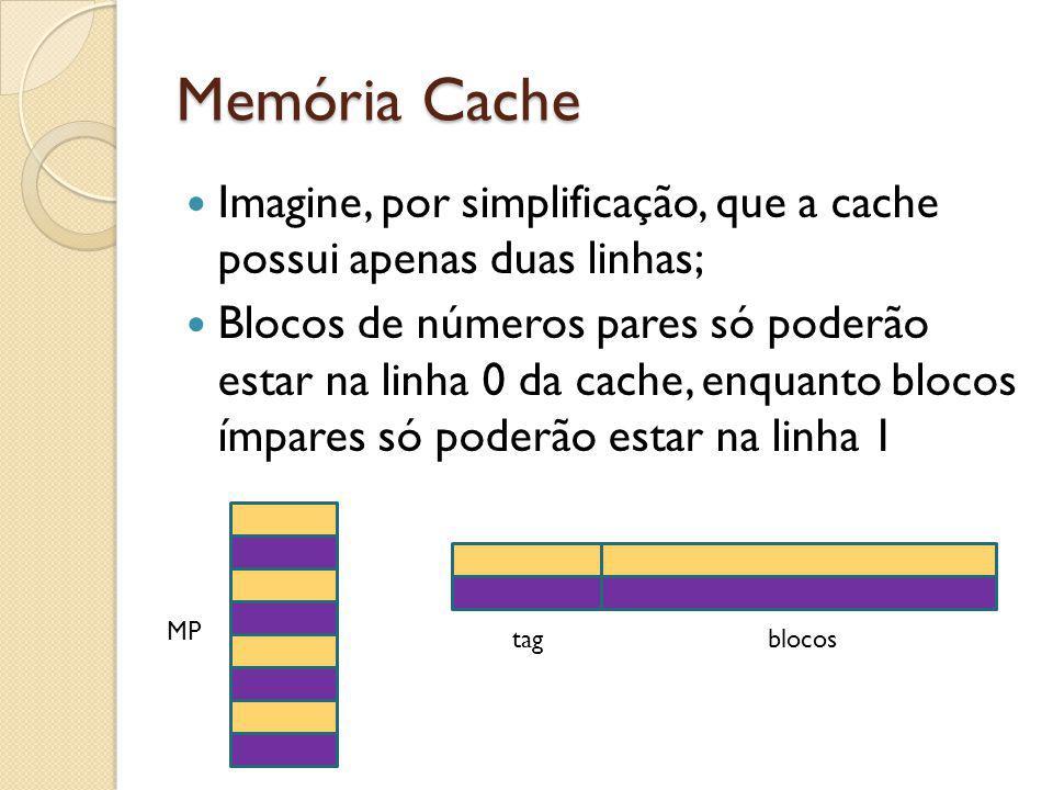 Memória Cache Imagine, por simplificação, que a cache possui apenas duas linhas; Blocos de números pares só poderão estar na linha 0 da cache, enquant
