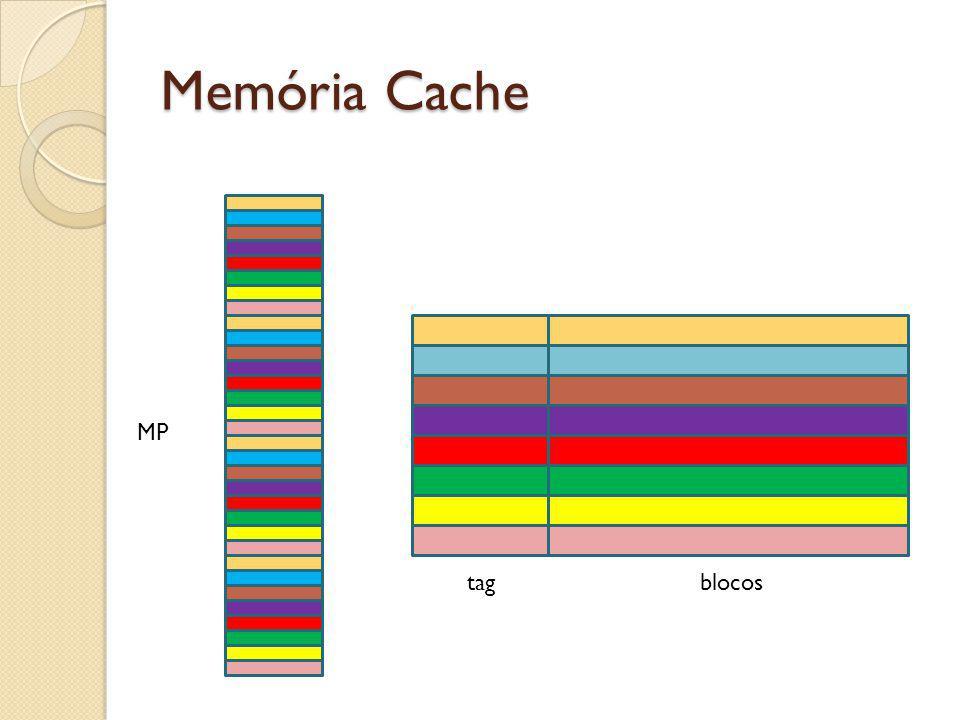 Memória Cache tagblocos MP