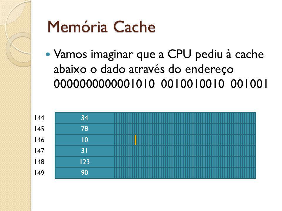 Memória Cache Vamos imaginar que a CPU pediu à cache abaixo o dado através do endereço 0000000000001010 0010010010 001001 34 144 78 145 10 146 31 147