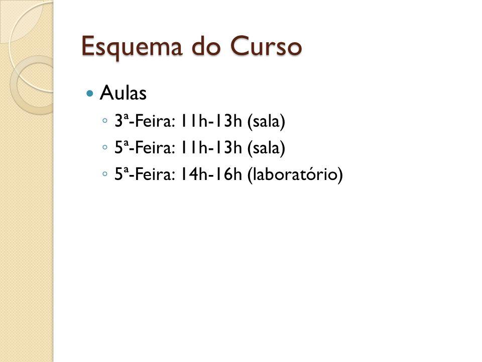 Esquema do Curso Aulas 3ª-Feira: 11h-13h (sala) 5ª-Feira: 11h-13h (sala) 5ª-Feira: 14h-16h (laboratório)
