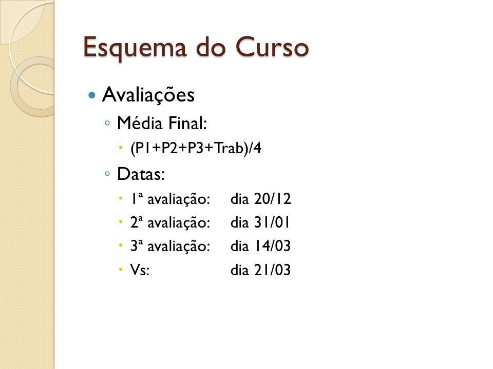 Esquema do Curso Avaliações Média Final: (P1+P2+P3+Trab)/4 Datas: 1ª avaliação: dia 20/12 2ª avaliação: dia 31/01 3ª avaliação: dia 14/03 Vs:dia 21/03