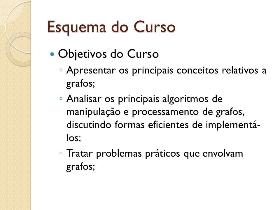 Esquema do Curso Objetivos do Curso Apresentar os principais conceitos relativos a grafos; Analisar os principais algoritmos de manipulação e processamento de grafos, discutindo formas eficientes de implementá- los; Tratar problemas práticos que envolvam grafos;