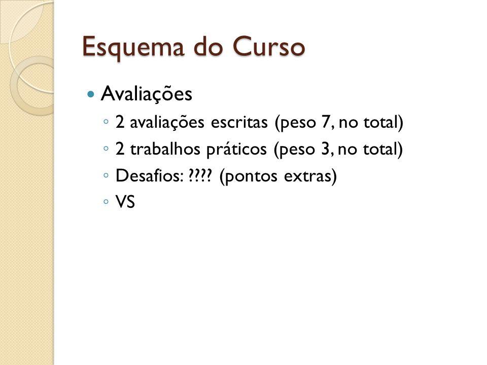 Esquema do Curso Avaliações 2 avaliações escritas (peso 7, no total) 2 trabalhos práticos (peso 3, no total) Desafios: ???.