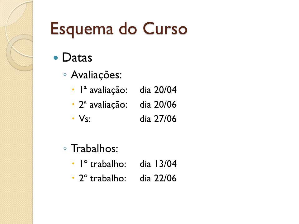 Esquema do Curso Monitores; Site pessoal – www.professores.uff.br/asilvawww.professores.uff.br/asilva avillela@ic.uff.br; Uso do laboratório; Bibliografia Básica: Szwarcfiter, Jayme.