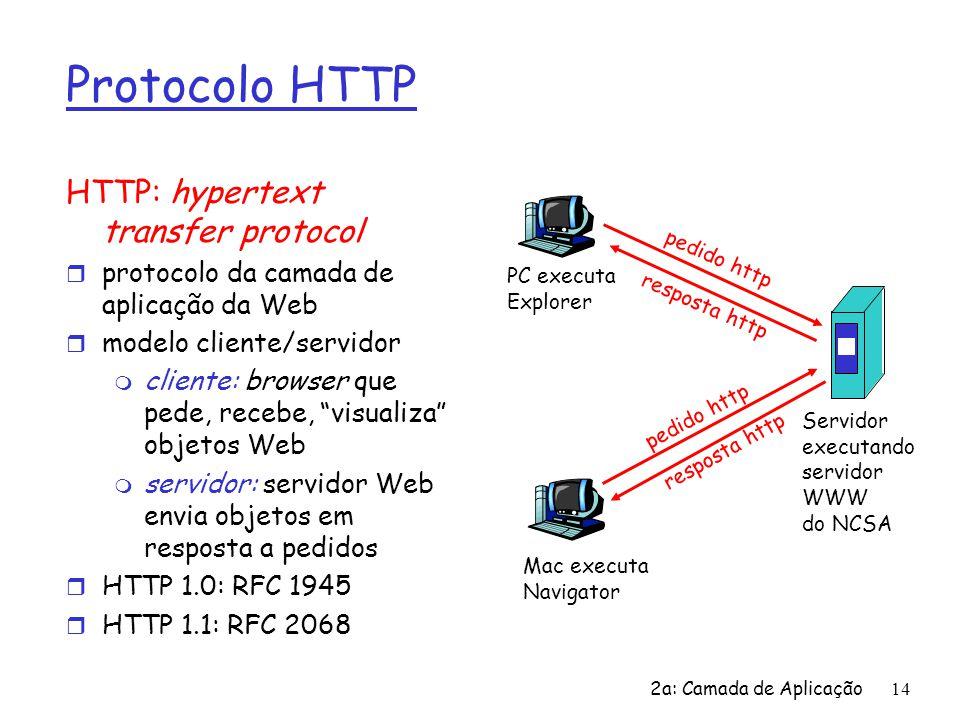 2a: Camada de Aplicação14 Protocolo HTTP HTTP: hypertext transfer protocol r protocolo da camada de aplicação da Web r modelo cliente/servidor m clien