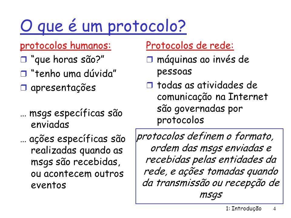 1: Introdução4 O que é um protocolo? protocolos humanos: r que horas são? r tenho uma dúvida r apresentações … msgs específicas são enviadas … ações e
