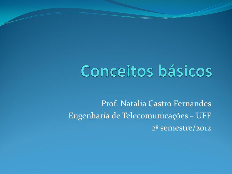 Prof. Natalia Castro Fernandes Engenharia de Telecomunicações – UFF 2º semestre/2012