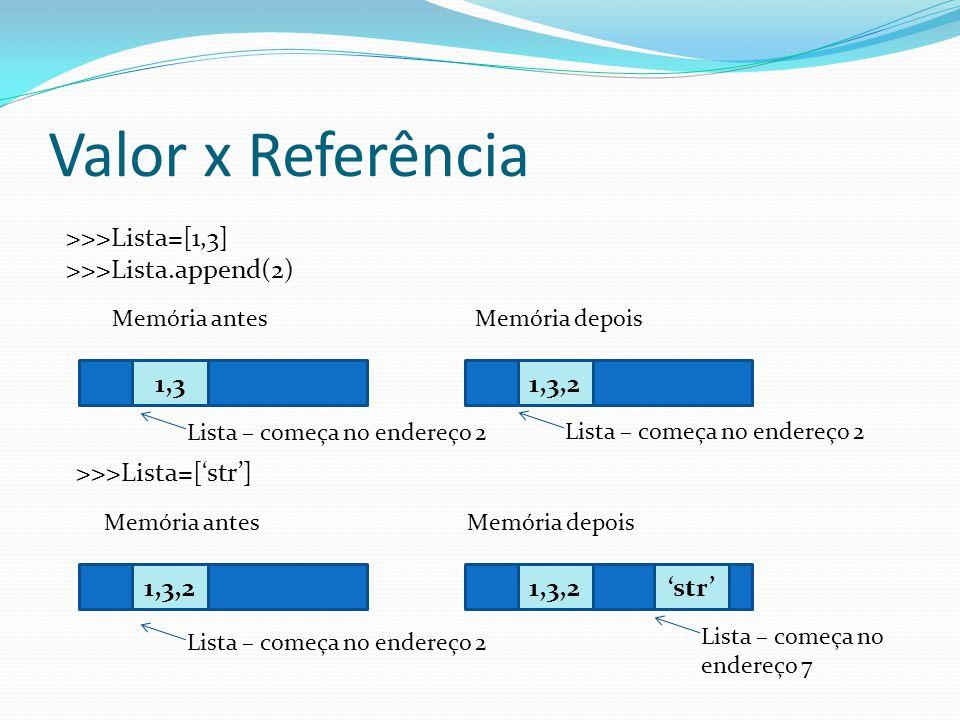 Valor x Referência >>>Lista=[1,3] >>>Lista.append(2) Memória antesMemória depois 1,31,3,2 >>>Lista=[str] Memória antesMemória depois 1,3,2 str Lista – começa no endereço 2 Lista – começa no endereço 7