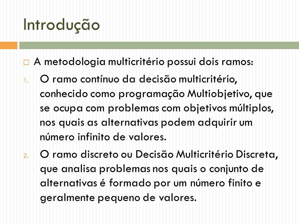 Introdução A metodologia multicritério possui dois ramos: 1. O ramo contínuo da decisão multicritério, conhecido como programação Multiobjetivo, que s