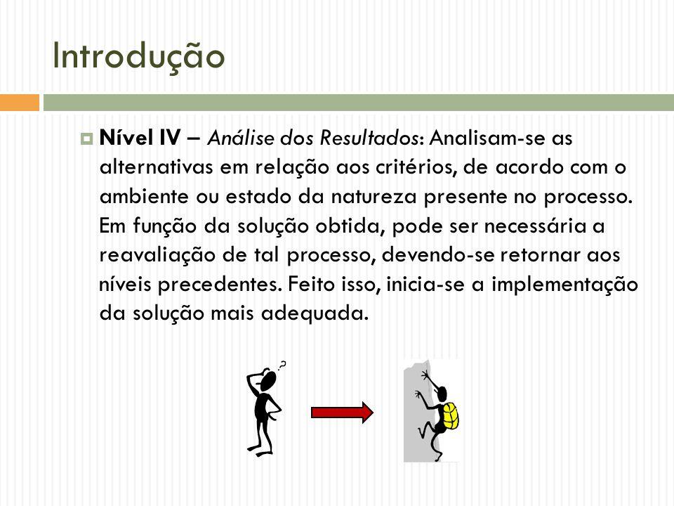 Introdução Nível IV – Análise dos Resultados: Analisam-se as alternativas em relação aos critérios, de acordo com o ambiente ou estado da natureza pre