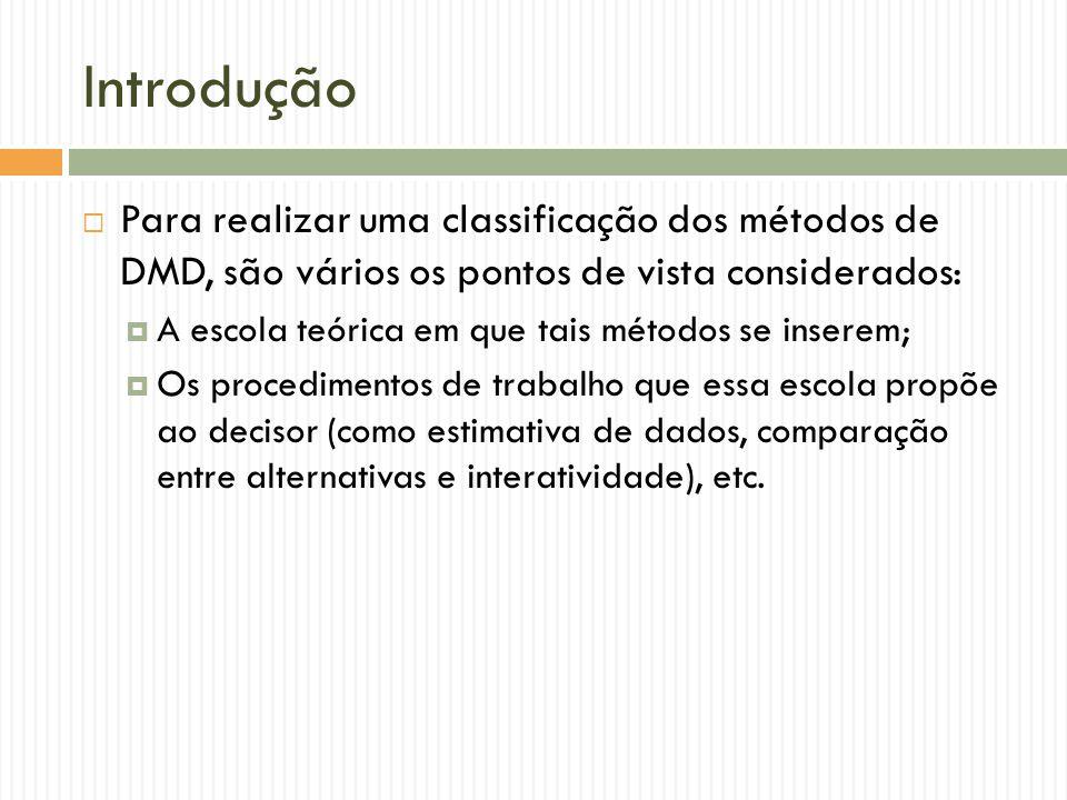 Introdução Para realizar uma classificação dos métodos de DMD, são vários os pontos de vista considerados: A escola teórica em que tais métodos se ins