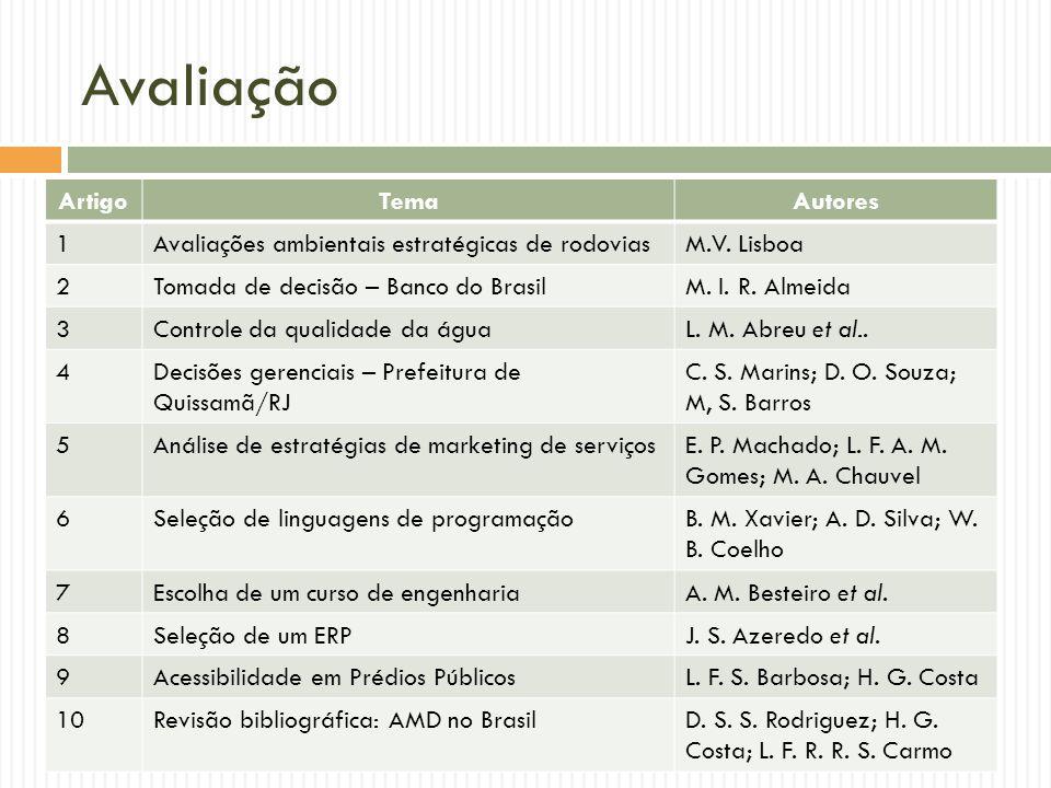 Avaliação ArtigoTemaAutores 1Avaliações ambientais estratégicas de rodoviasM.V. Lisboa 2Tomada de decisão – Banco do BrasilM. I. R. Almeida 3Controle