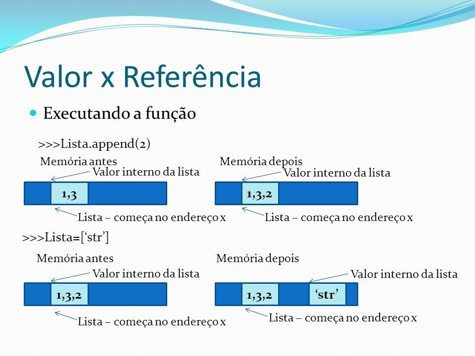 Valor x Referência Executando a função Memória antesMemória depois 1,31,3,2 >>>Lista=[str] Memória antesMemória depois 1,3,2 str Lista – começa no endereço x Valor interno da lista >>>Lista.append(2) Valor interno da lista Lista – começa no endereço x
