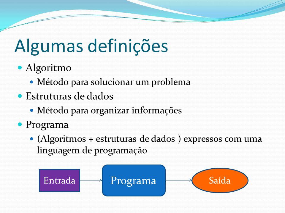 Algumas definições Algoritmo Método para solucionar um problema Estruturas de dados Método para organizar informações Programa (Algoritmos + estruturas de dados ) expressos com uma linguagem de programação Programa Entrada Saída