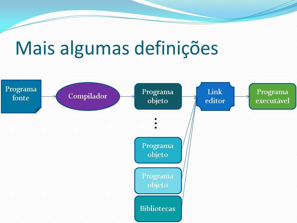 Mais algumas definições Programa fonte Link editor Compilador Programa objeto Programa executável Programa objeto...