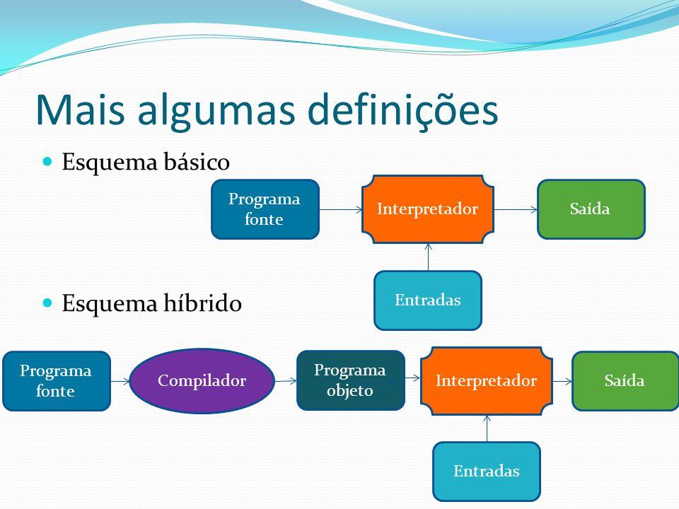 Mais algumas definições Esquema básico Esquema híbrido Interpretador Programa fonte Saída Entradas Interpretador Programa fonte Saída Entradas Compilador Programa objeto