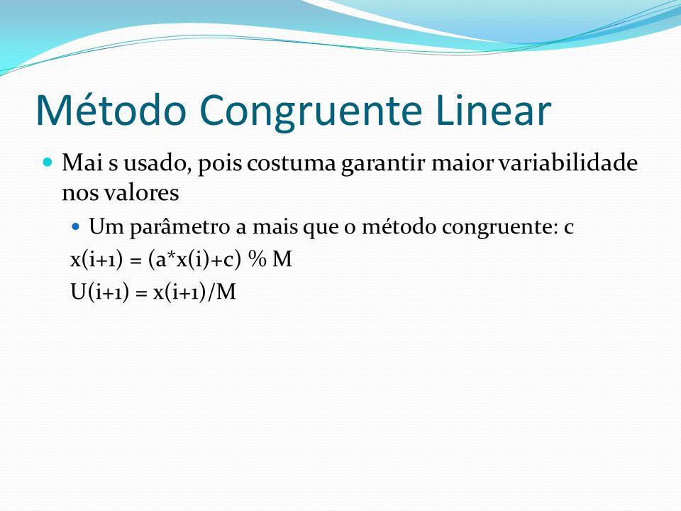 Método Congruente Linear Mai s usado, pois costuma garantir maior variabilidade nos valores Um parâmetro a mais que o método congruente: c x(i+1) = (a*x(i)+c) % M U(i+1) = x(i+1)/M