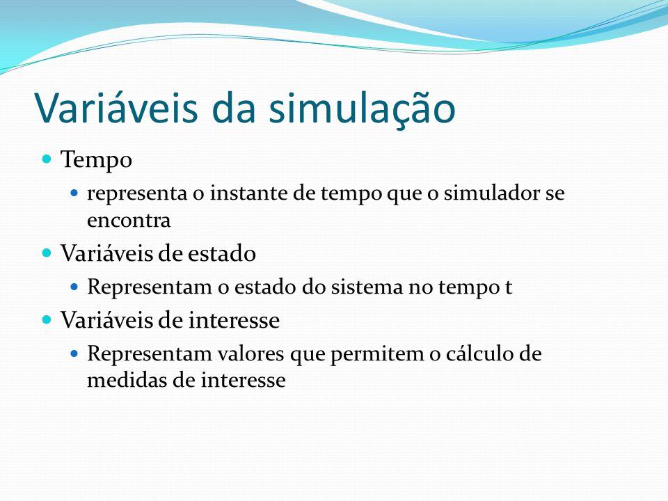 Variáveis da simulação Tempo representa o instante de tempo que o simulador se encontra Variáveis de estado Representam o estado do sistema no tempo t Variáveis de interesse Representam valores que permitem o cálculo de medidas de interesse